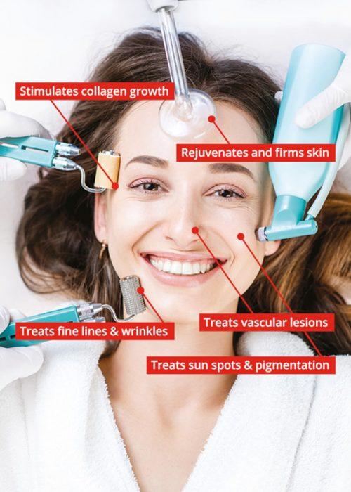 Skin rejuvenation package